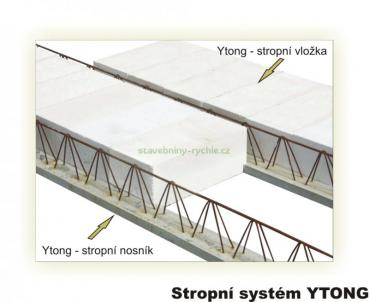 Ytong strop detaily